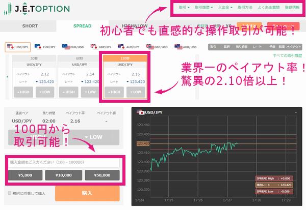 ジェットオプション(JET OPTION)の通貨ペアから分析しよう