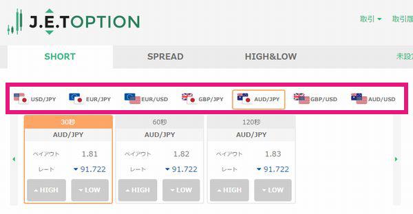 ジェットオプション(JET OPTION)の通貨ペアに関する情報